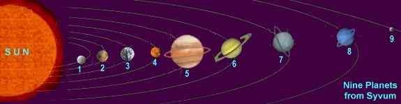 les neuf Planètes